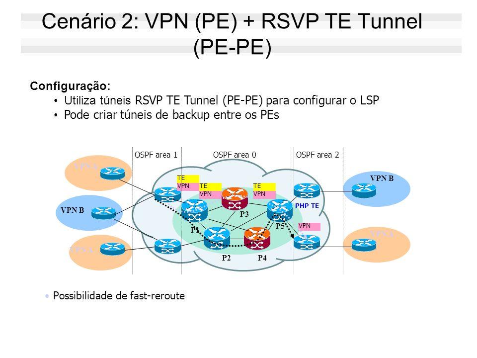 Possibilidade de fast-reroute VPN A VPN B VPN A VPN B VPN P1 P2 P3 P4 P5 TE VPNTE VPN TE VPN OSPF area 0 OSPF area 1 OSPF area 2 Configuração: Utiliza