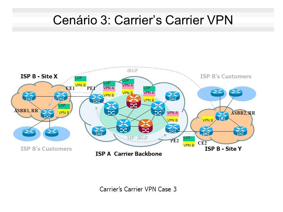 ISP B - Site Y ISP Bs Customers PE2 ISP A Carrier Backbone ISP B - Site X ISP Bs Customers CE2 CE1PE1 ASBR1, RR ASBR2, RR iBGP MP- iBGP LDP VPN B VPN