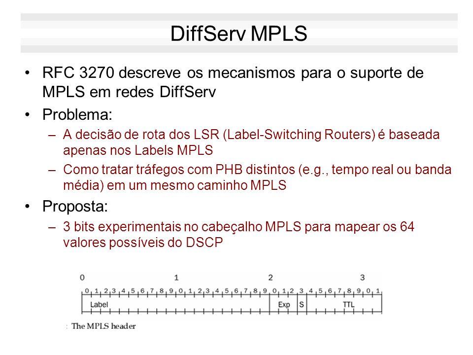 DiffServ MPLS RFC 3270 descreve os mecanismos para o suporte de MPLS em redes DiffServ Problema: –A decisão de rota dos LSR (Label-Switching Routers)