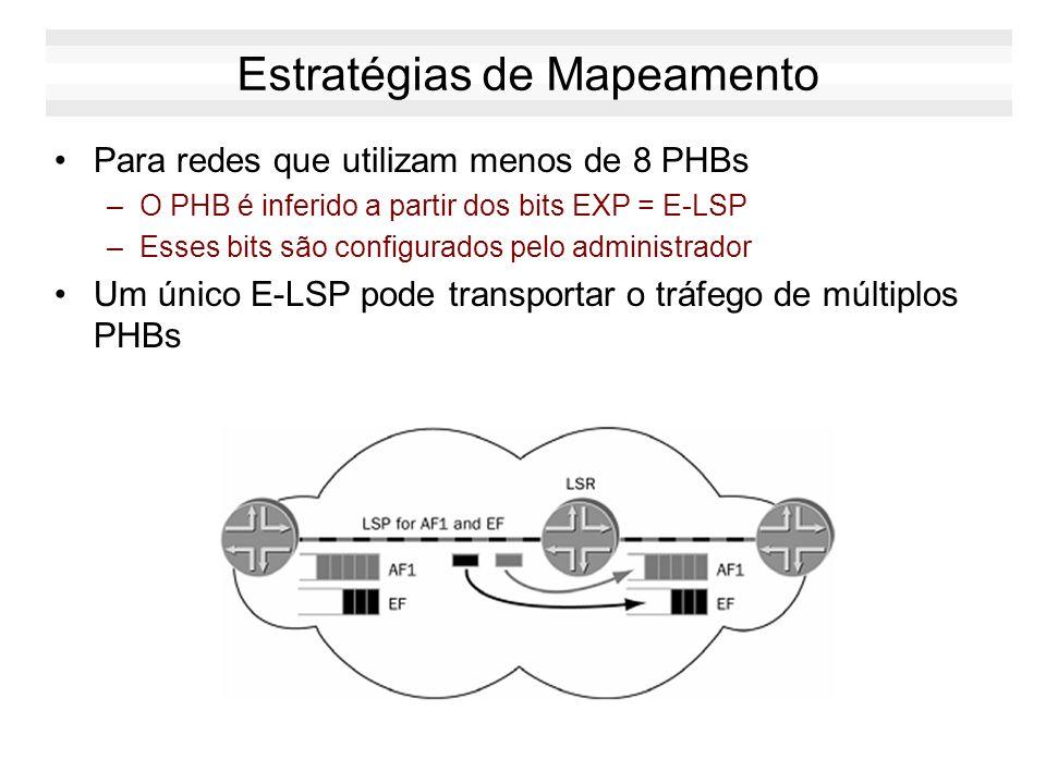 Estratégias de Mapeamento Para redes que utilizam mais de 8 PHBs –O Label determina a classe do PHB –Os bits EXP determinam a prioridade de descarte Um único L-LSP transporta tráfego de um único PHB, ou de múltiplos PHBs com o mesma política de escalonamento