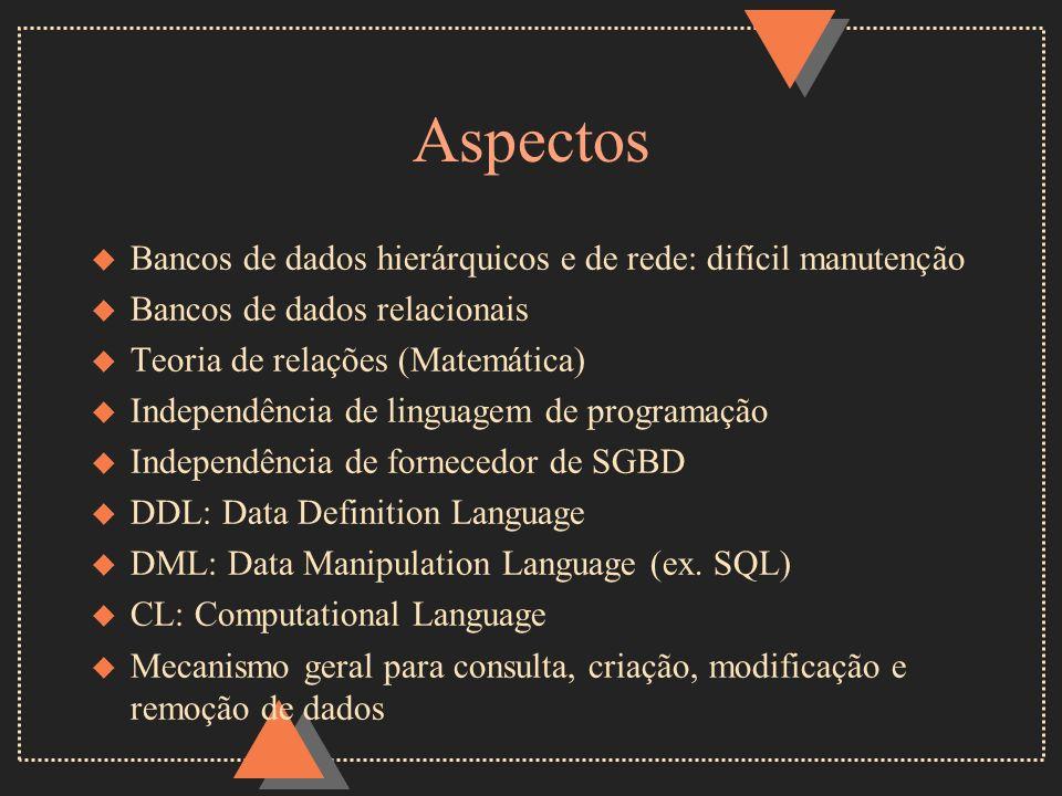 Aspectos u Bancos de dados hierárquicos e de rede: difícil manutenção u Bancos de dados relacionais u Teoria de relações (Matemática) u Independência