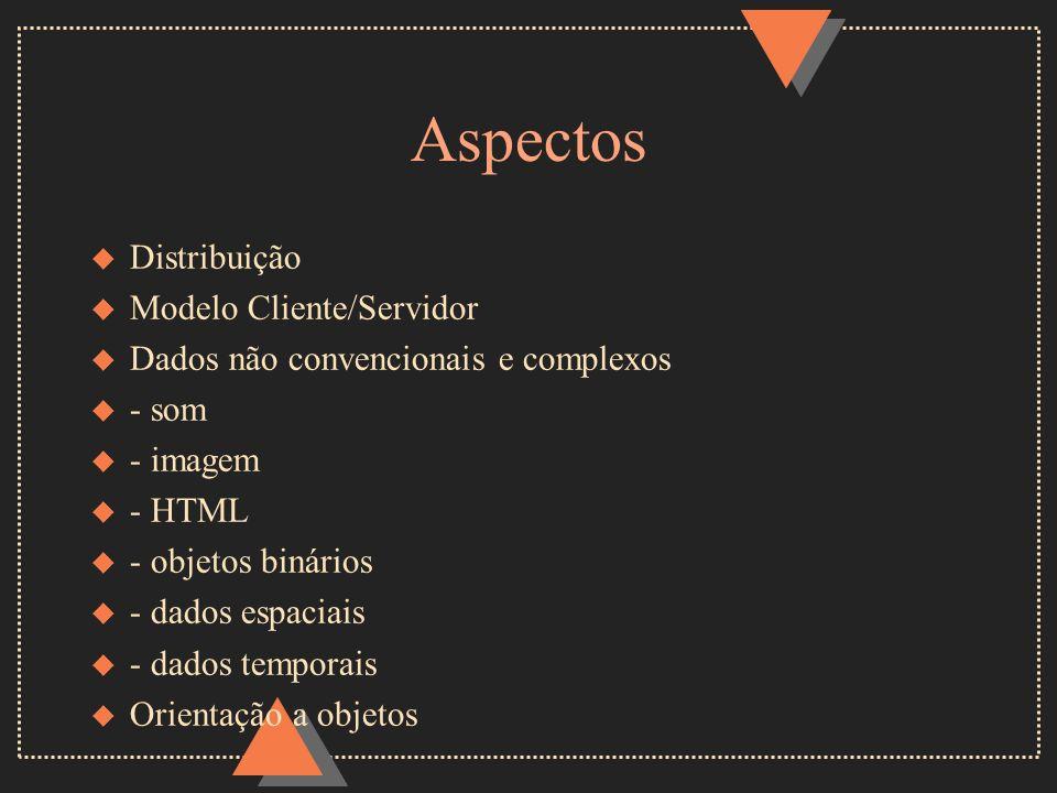 Aspectos u Distribuição u Modelo Cliente/Servidor u Dados não convencionais e complexos u - som u - imagem u - HTML u - objetos binários u - dados esp