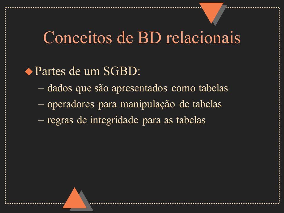 Conceitos de BD relacionais u Partes de um SGBD: –dados que são apresentados como tabelas –operadores para manipulação de tabelas –regras de integrida