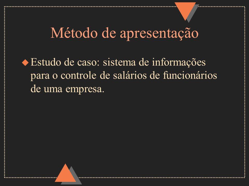 Método de apresentação u Estudo de caso: sistema de informações para o controle de salários de funcionários de uma empresa.