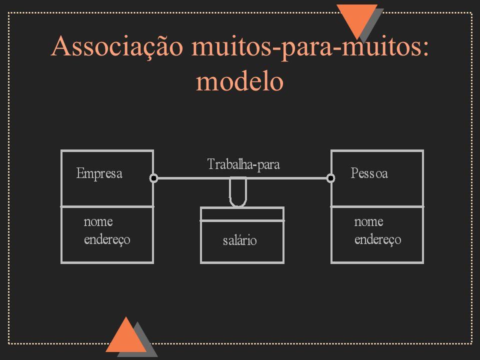 Associação muitos-para-muitos: modelo