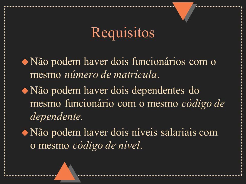 Requisitos u Não podem haver dois funcionários com o mesmo número de matrícula. u Não podem haver dois dependentes do mesmo funcionário com o mesmo có