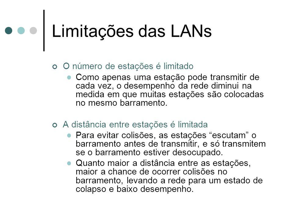 Limitações das LANs O número de estações é limitado Como apenas uma estação pode transmitir de cada vez, o desempenho da rede diminui na medida em que