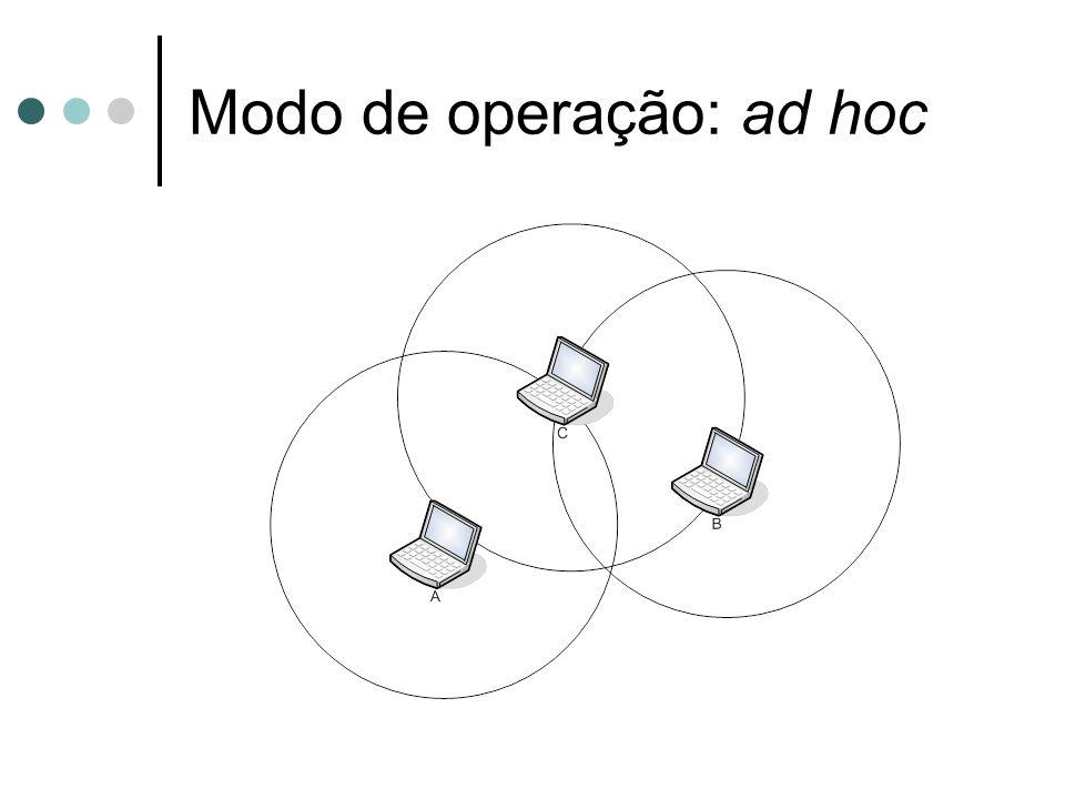 Modo de operação: ad hoc