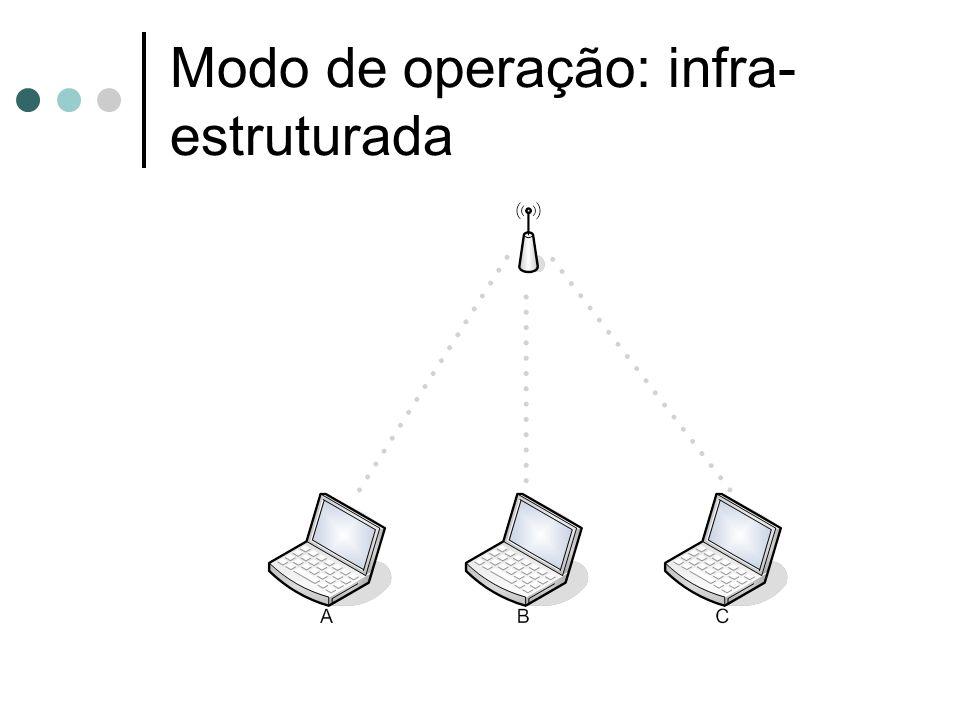 Modo de operação: infra- estruturada