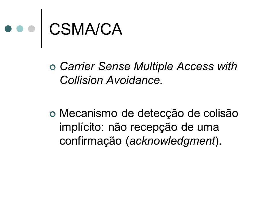 CSMA/CA Carrier Sense Multiple Access with Collision Avoidance. Mecanismo de detecção de colisão implícito: não recepção de uma confirmação (acknowled