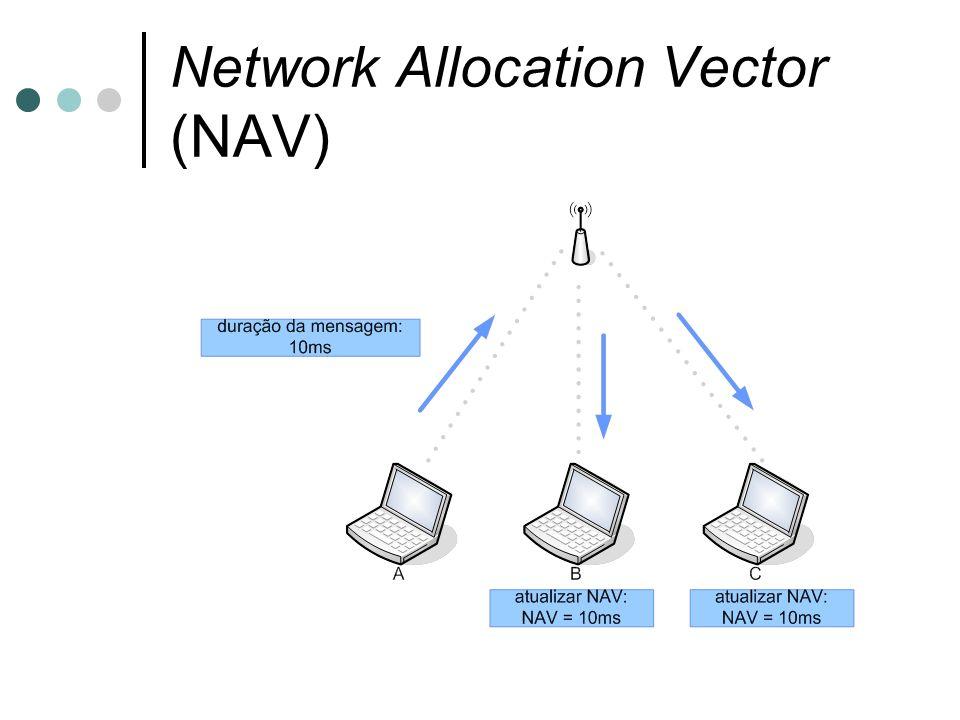 Network Allocation Vector (NAV)