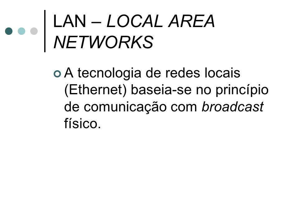 LAN – LOCAL AREA NETWORKS A tecnologia de redes locais (Ethernet) baseia-se no princípio de comunicação com broadcast físico.