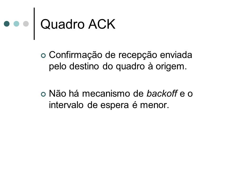 Quadro ACK Confirmação de recepção enviada pelo destino do quadro à origem. Não há mecanismo de backoff e o intervalo de espera é menor.