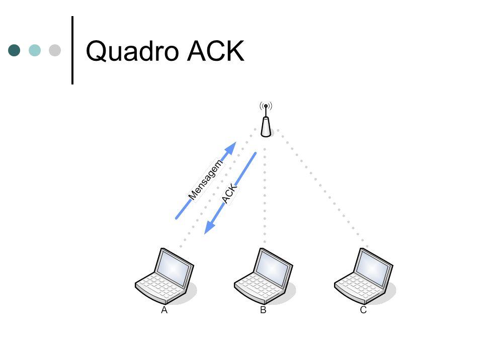 Quadro ACK