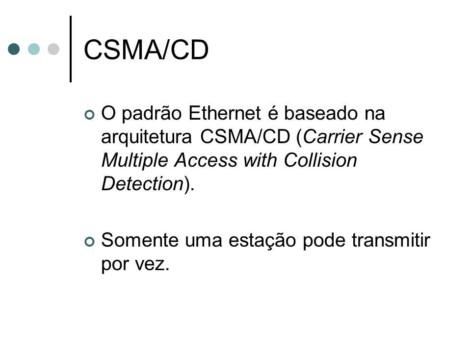 CSMA/CD O padrão Ethernet é baseado na arquitetura CSMA/CD (Carrier Sense Multiple Access with Collision Detection). Somente uma estação pode transmit