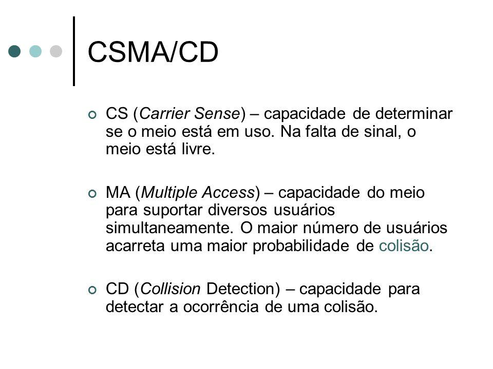 CSMA/CD CS (Carrier Sense) – capacidade de determinar se o meio está em uso. Na falta de sinal, o meio está livre. MA (Multiple Access) – capacidade d