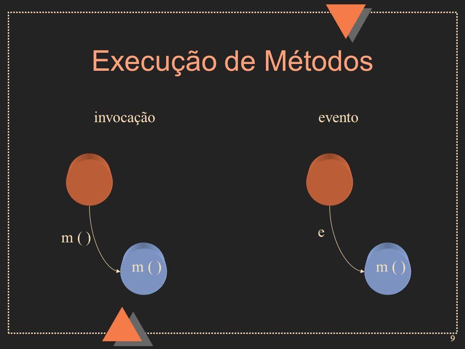 9 Execução de Métodos invocaçãoevento m ( ) e