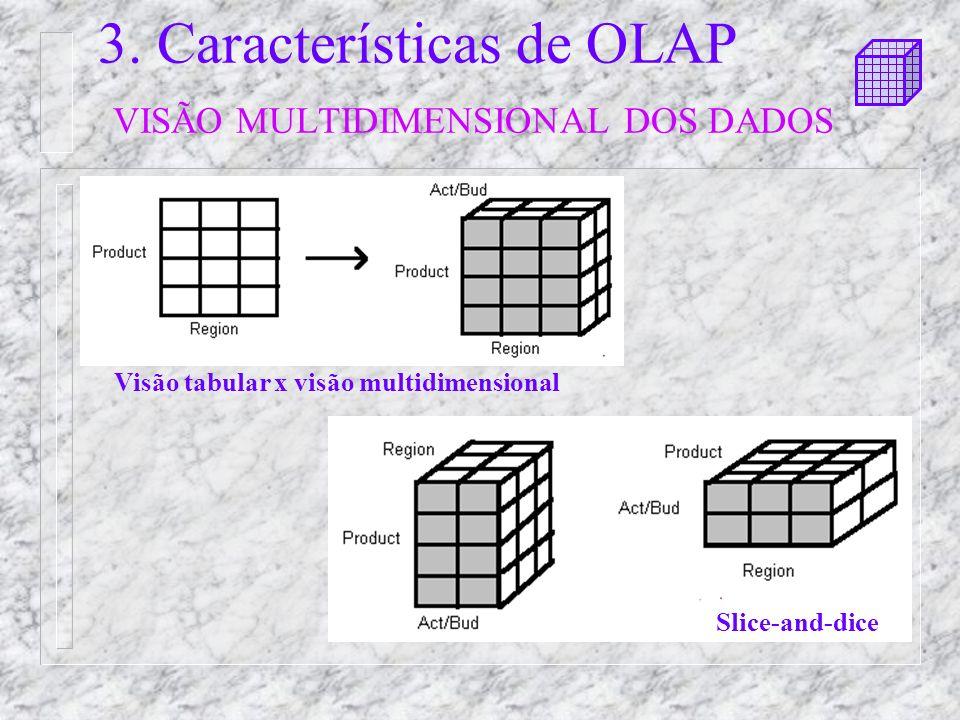 3. Características de OLAP VISÃO MULTIDIMENSIONAL DOS DADOS Visão tabular x visão multidimensional Slice-and-dice