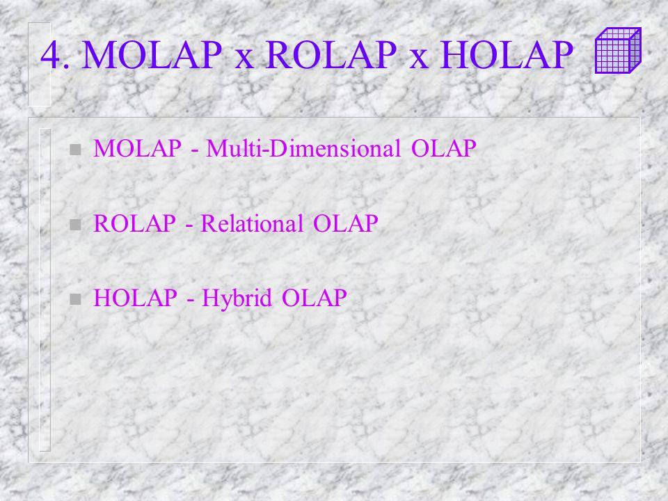 4. MOLAP x ROLAP x HOLAP n MOLAP - Multi-Dimensional OLAP n ROLAP - Relational OLAP n HOLAP - Hybrid OLAP