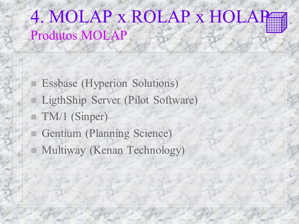 n Essbase (Hyperion Solutions) n LigthShip Server (Pilot Software) n TM/1 (Sinper) n Gentium (Planning Science) n Multiway (Kenan Technology) 4.