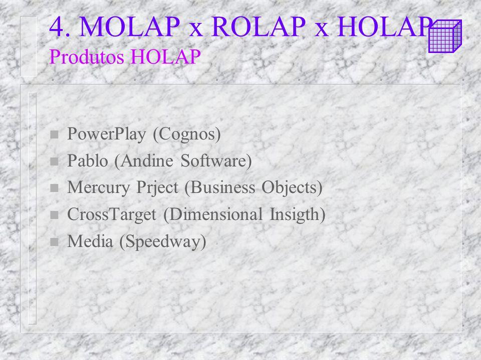 n PowerPlay (Cognos) n Pablo (Andine Software) n Mercury Prject (Business Objects) n CrossTarget (Dimensional Insigth) n Media (Speedway) 4.