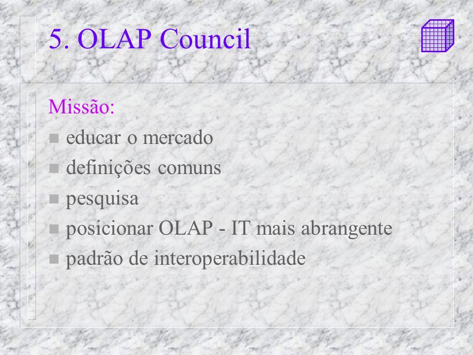 5. OLAP Council Missão: n educar o mercado n definições comuns n pesquisa n posicionar OLAP - IT mais abrangente n padrão de interoperabilidade