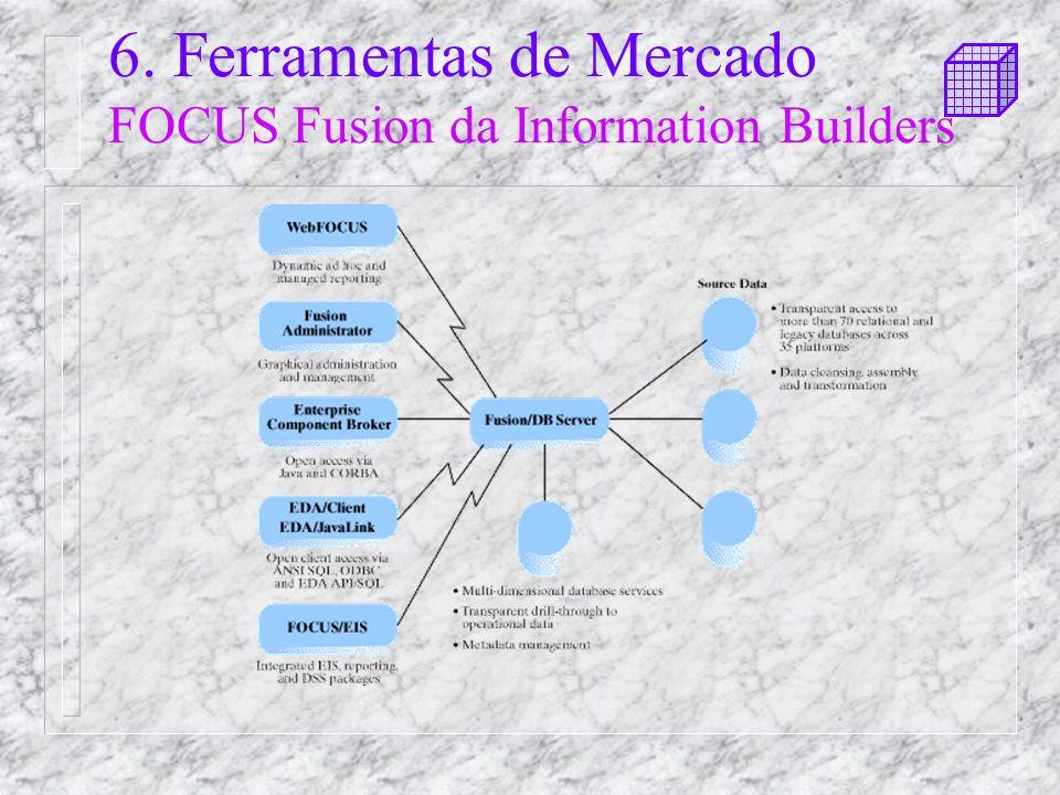 6. Ferramentas de Mercado FOCUS Fusion da Information Builders