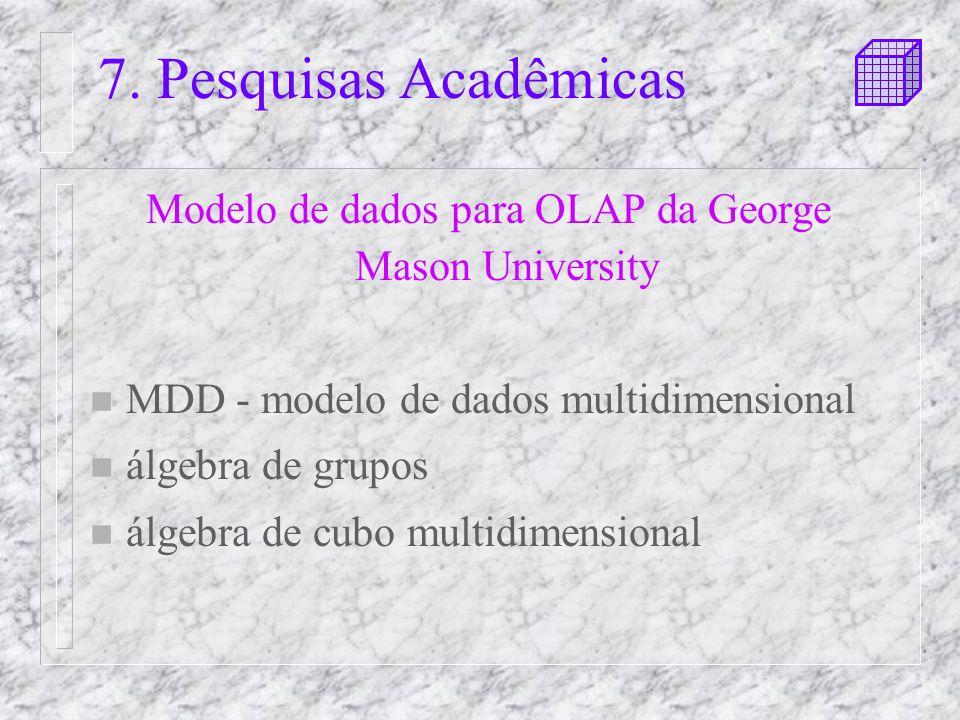 7. Pesquisas Acadêmicas Modelo de dados para OLAP da George Mason University n MDD - modelo de dados multidimensional n álgebra de grupos n álgebra de
