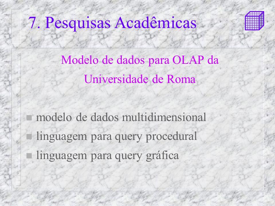 7. Pesquisas Acadêmicas Modelo de dados para OLAP da Universidade de Roma n modelo de dados multidimensional n linguagem para query procedural n lingu