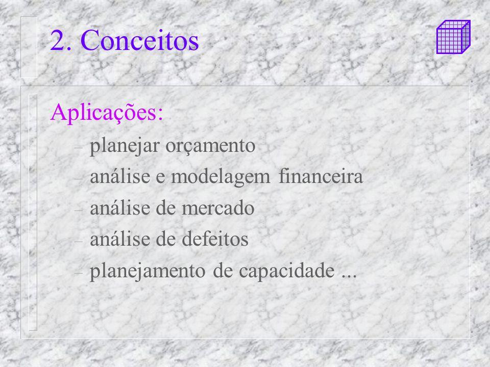 2. Conceitos Aplicações: – planejar orçamento – análise e modelagem financeira – análise de mercado – análise de defeitos – planejamento de capacidade