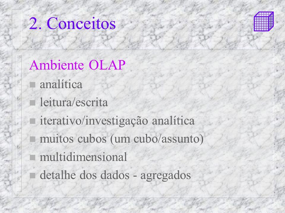 2. Conceitos Ambiente OLAP n analítica n leitura/escrita n iterativo/investigação analítica n muitos cubos (um cubo/assunto) n multidimensional n deta