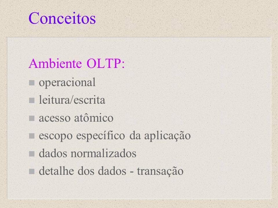 Conceitos Ambiente OLTP: n operacional n leitura/escrita n acesso atômico n escopo específico da aplicação n dados normalizados n detalhe dos dados -