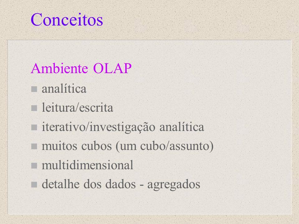 Conceitos Ambiente OLAP n analítica n leitura/escrita n iterativo/investigação analítica n muitos cubos (um cubo/assunto) n multidimensional n detalhe