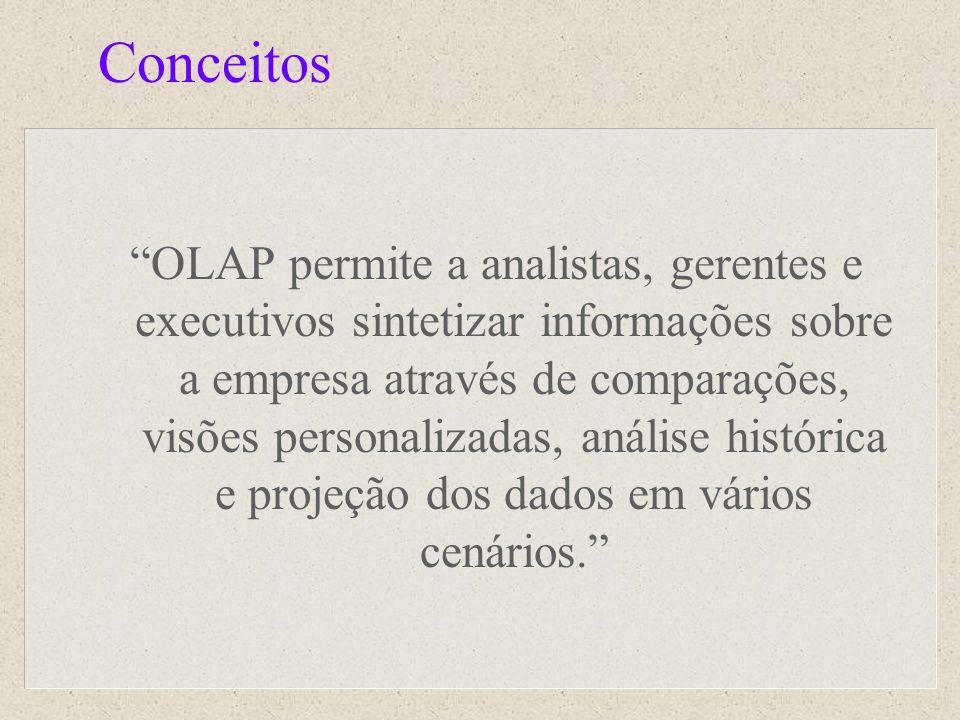 Conceitos OLAP permite a analistas, gerentes e executivos sintetizar informações sobre a empresa através de comparações, visões personalizadas, anális