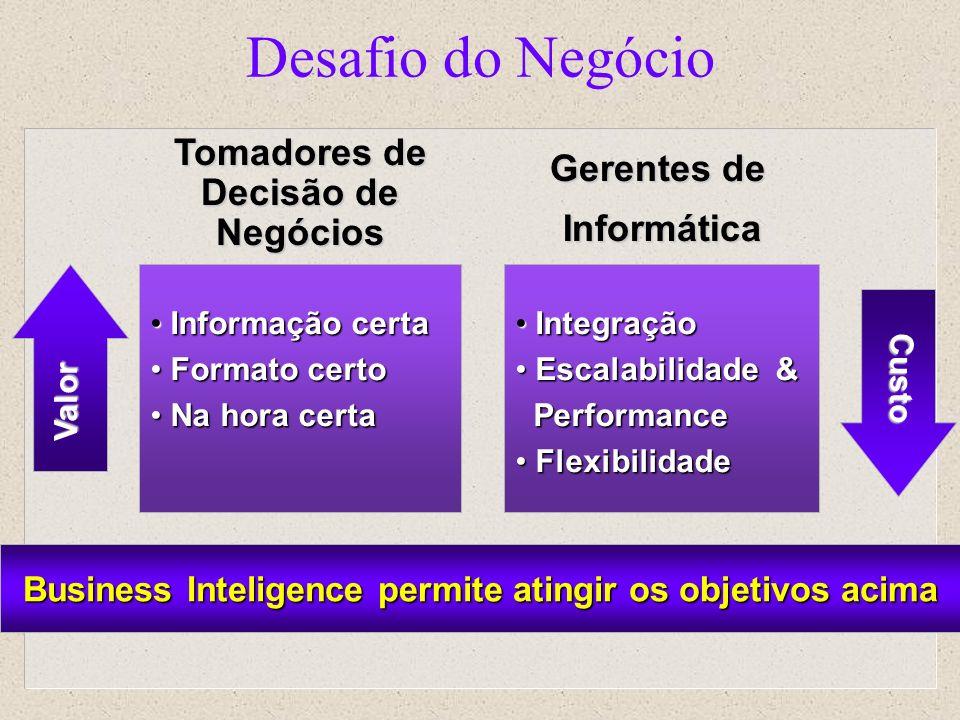 Informação certa Informação certa Formato certo Formato certo Na hora certa Na hora certa Gerentes de Informática Tomadores de Decisão de Negócios Cus