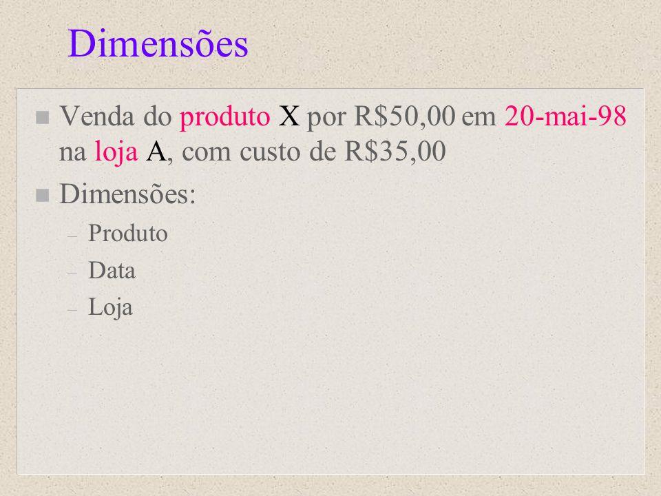 Dimensões n Venda do produto X por R$50,00 em 20-mai-98 na loja A, com custo de R$35,00 n Dimensões: – Produto – Data – Loja