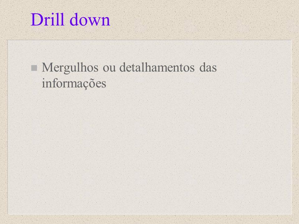 Drill down n Mergulhos ou detalhamentos das informações