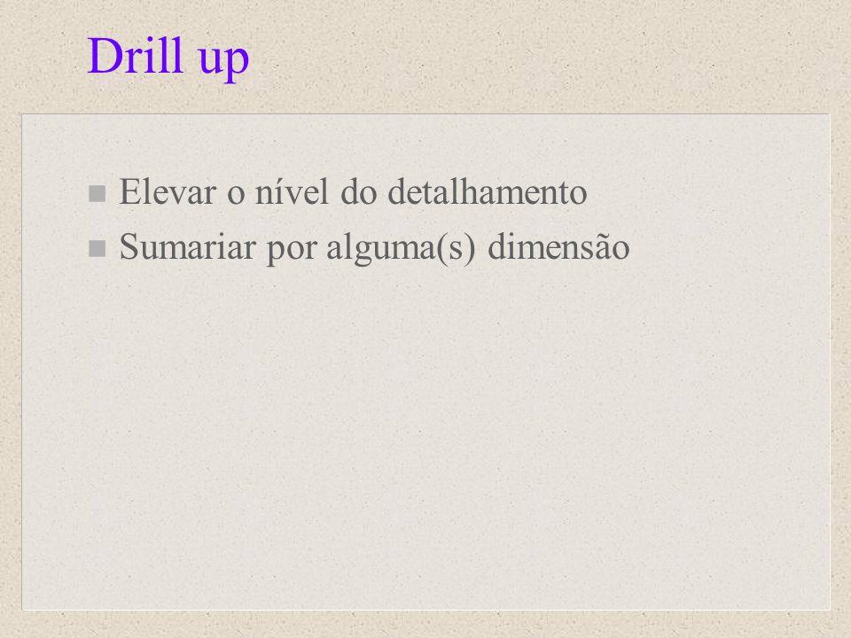 Drill up n Elevar o nível do detalhamento n Sumariar por alguma(s) dimensão