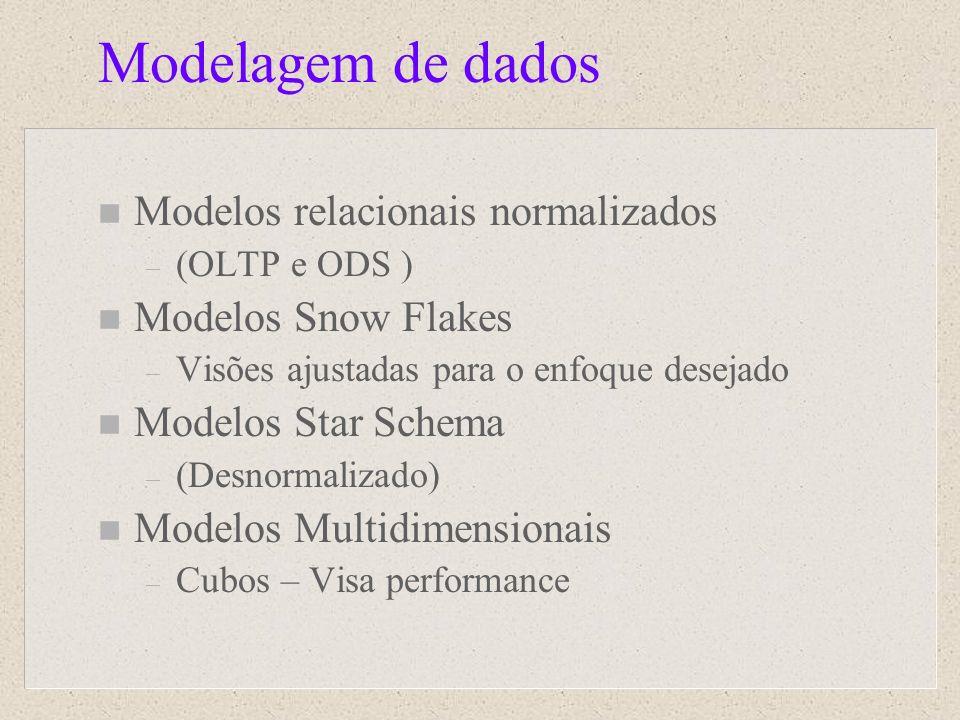 n Modelos relacionais normalizados – (OLTP e ODS ) n Modelos Snow Flakes – Visões ajustadas para o enfoque desejado n Modelos Star Schema – (Desnormal