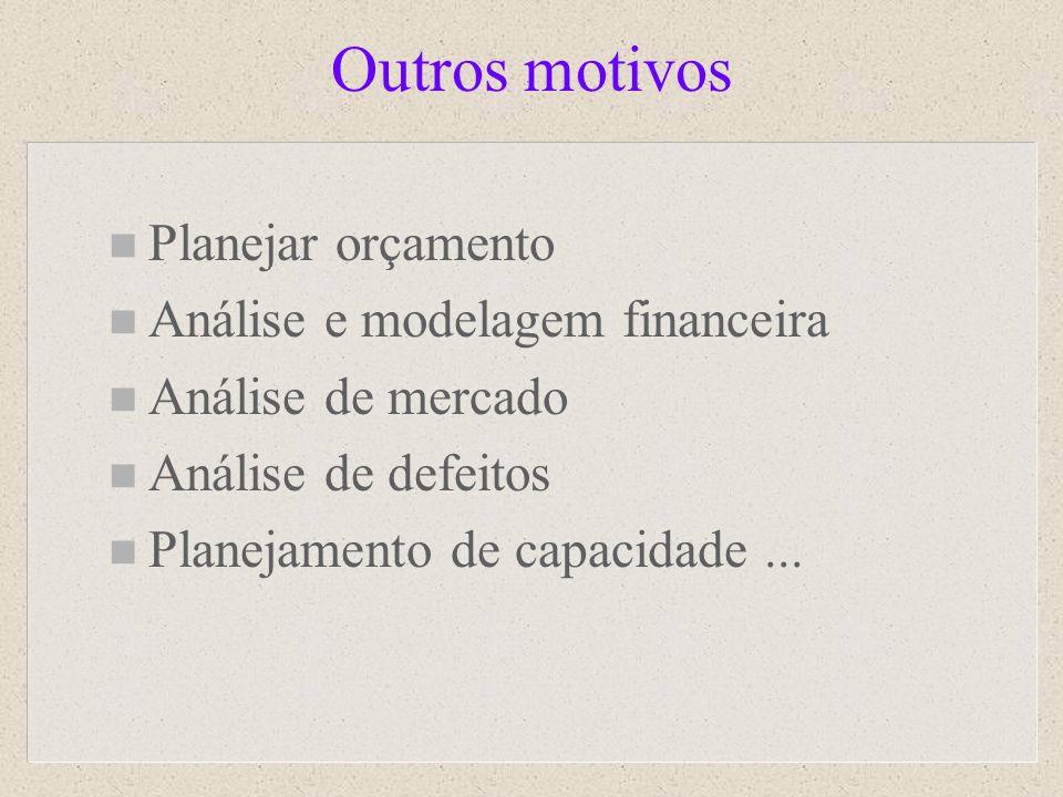 Outros motivos n Planejar orçamento n Análise e modelagem financeira n Análise de mercado n Análise de defeitos n Planejamento de capacidade...