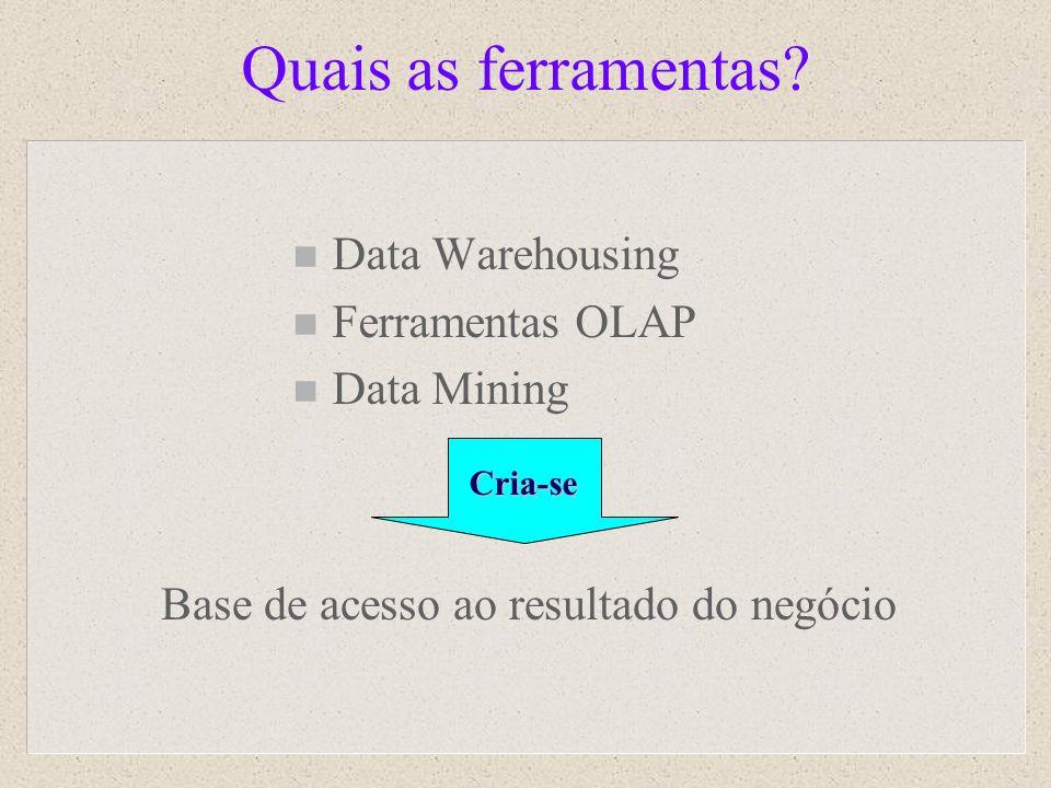 Quais as ferramentas? n Data Warehousing n Ferramentas OLAP n Data Mining Cria-se Base de acesso ao resultado do negócio