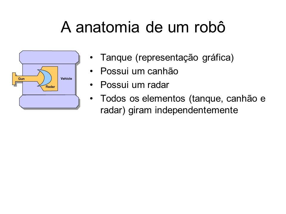 Criando um time de robôs (Exemplo 2) else if (e.getMessage() instanceof RobotColors) { RobotColors c = (RobotColors)e.getMessage(); setColors(c.getBodyColor(),c.getGunColor(),c.getRadarColor()); } public double normalRelativeAngle(double angle) { if (angle > -180 && angle <= 180) return angle; double fixedAngle = angle; while (fixedAngle <= -180) fixedAngle += 360; while (fixedAngle > 180) fixedAngle -= 360; return fixedAngle; }