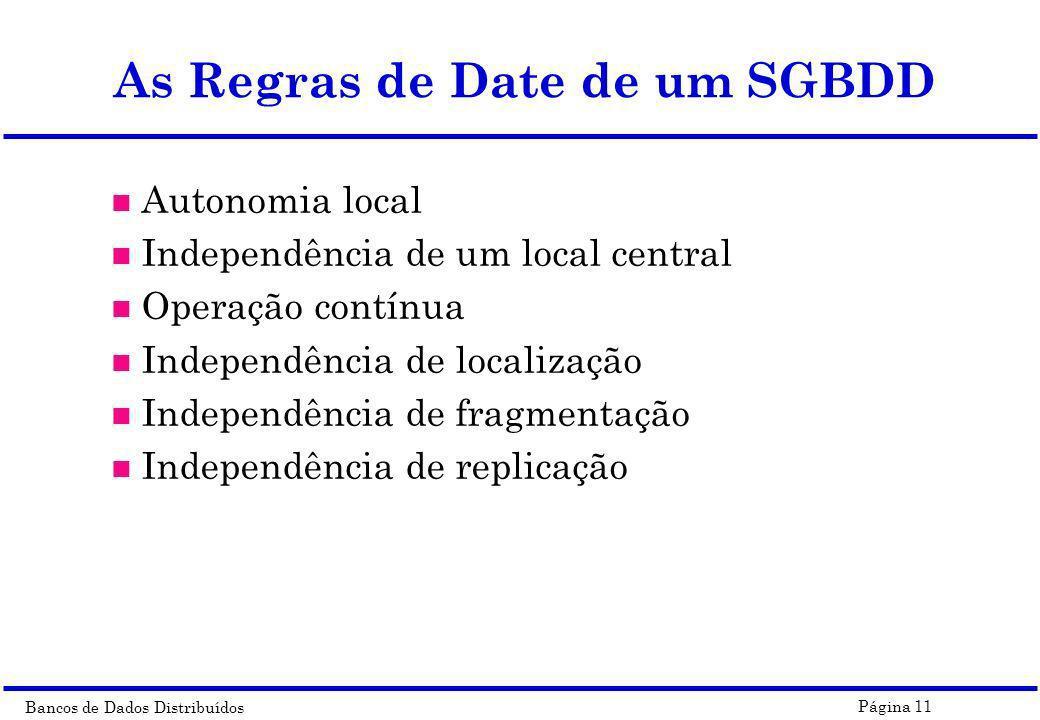 Bancos de Dados Distribuídos Página 11 As Regras de Date de um SGBDD n Autonomia local n Independência de um local central n Operação contínua n Indep