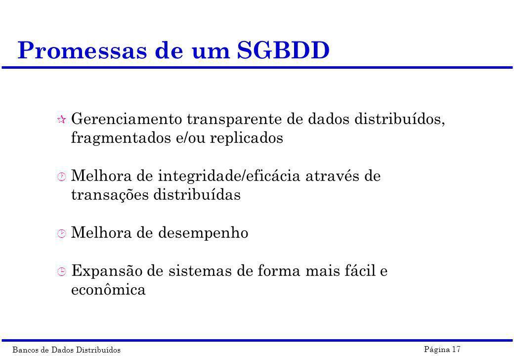 Bancos de Dados Distribuídos Página 17 Promessas de um SGBDD ¶ Gerenciamento transparente de dados distribuídos, fragmentados e/ou replicados · Melhor