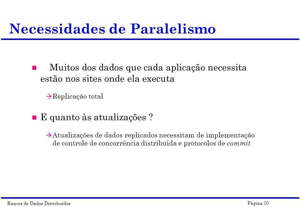 Bancos de Dados Distribuídos Página 20 Necessidades de Paralelismo Muitos dos dados que cada aplicação necessita estão nos sites onde ela executa à Re