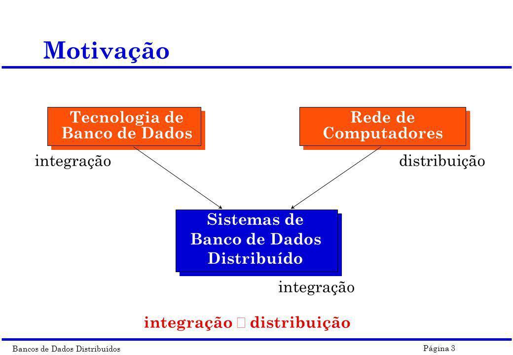 Bancos de Dados Distribuídos Página 74 n combina o bom balanceamento de carga SM(Shared Memory - memória compartilhada) com a extensividade de SN(Shared Nothing - nada compartilhado) n alternativas à número limitado de grandes nós, ex: nós de processador 4 x 16 à grande número de pequenos nós,ex: nós de processador 16 x 4, tem um custo-desempenho muito melhor (pode ser um aglomerado de workstations) Aglomeração de Nós SM P1P1 PnPn Memória Global D interconectar P1P1 PnPn Memória Global D interconectar