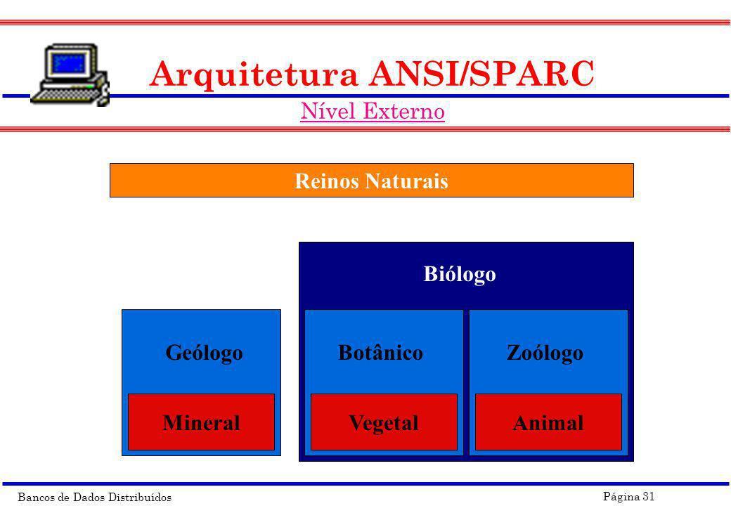 Bancos de Dados Distribuídos Página 31 Arquitetura ANSI/SPARC Nível Externo MineralVegetalAnimal Reinos Naturais Biólogo BotânicoZoólogoGeólogo