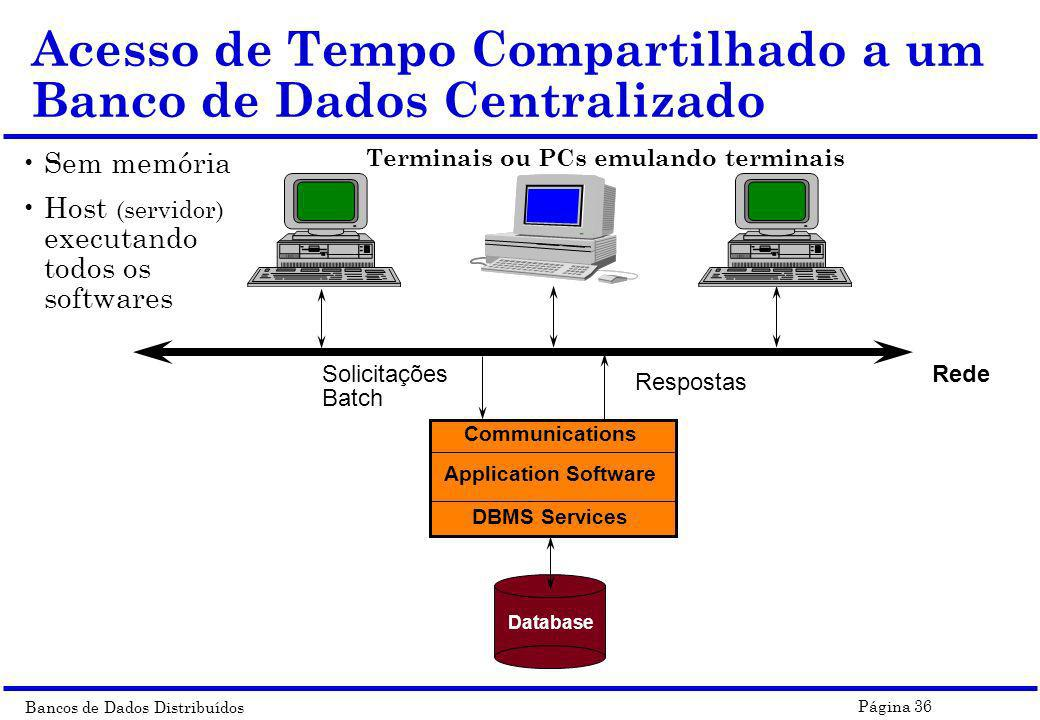 Bancos de Dados Distribuídos Página 36 Acesso de Tempo Compartilhado a um Banco de Dados Centralizado Sem memória Host (servidor) executando todos os softwares Communications DBMS Services Rede Terminais ou PCs emulando terminais Solicitações Batch Respostas Application Software Database