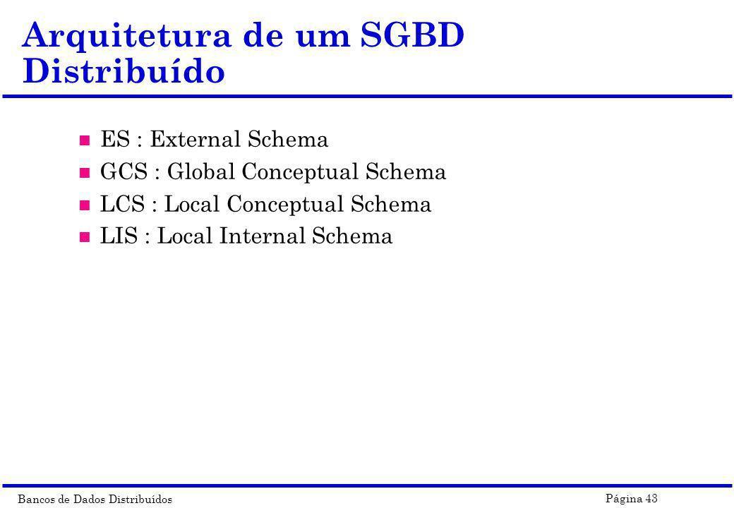Bancos de Dados Distribuídos Página 43 Arquitetura de um SGBD Distribuído n ES : External Schema n GCS : Global Conceptual Schema n LCS : Local Concep