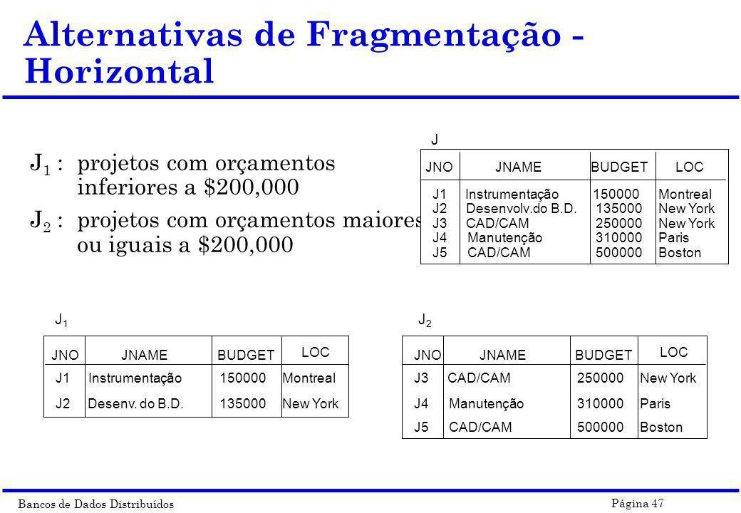 Bancos de Dados Distribuídos Página 47 Alternativas de Fragmentação - Horizontal J 1 :projetos com orçamentos inferiores a $200,000 J 2 :projetos com